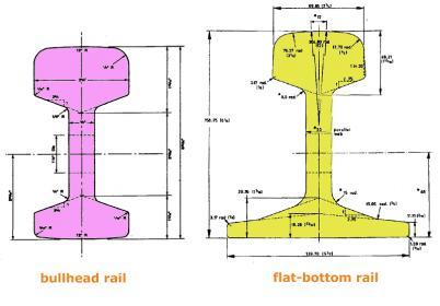 bullhead flatbottom rail.jpg