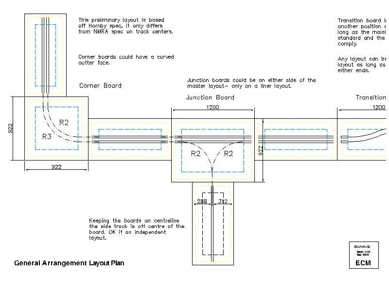 Modular OO Layout-00 Sep 8 2013-A4 Sheet 2.jpg