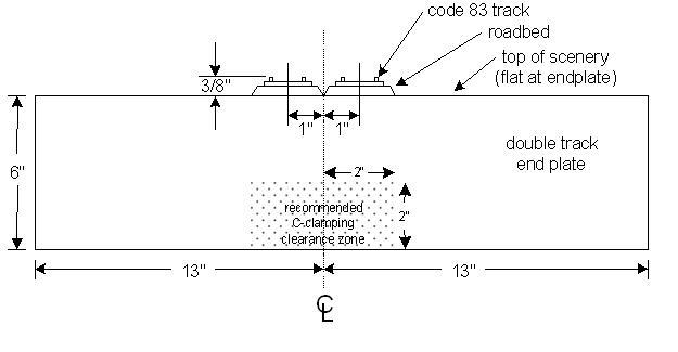 Module-Double-Track-Profile.JPG