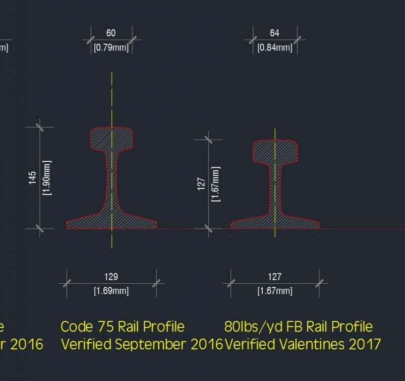 Flatbottomed_Rail_Profile.jpg