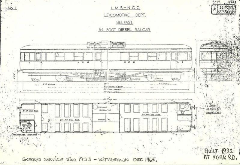 LMS-NCC-Railcar-54foot.jpg