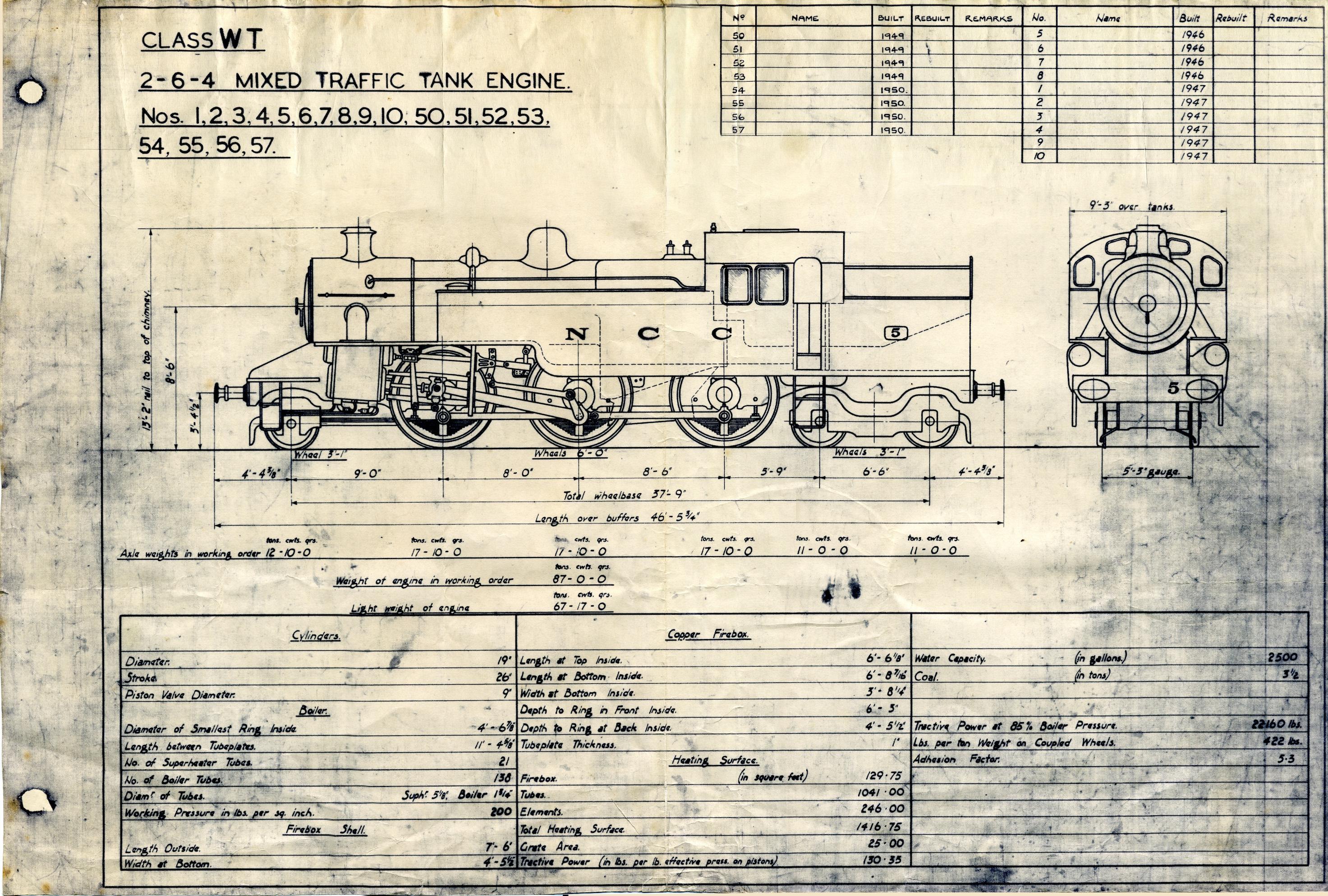 NCC Class WT 2-6-4 Tank Engine - Locomotives - Irish ...